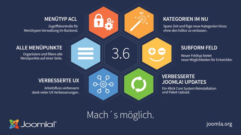 Joomla-3.6-Imagery-infographic-1280x720-de